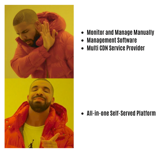 self-served-multicdn