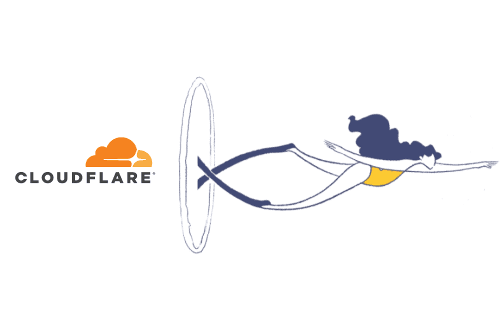 How we helped our users mitigate the Cloudflare outage