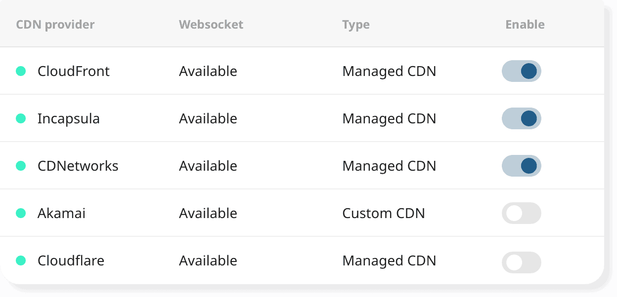Manage your CDNs in one place, turn them on or off with a few clicks